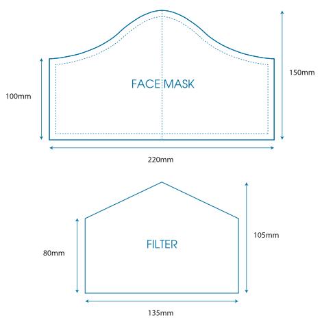 Cloth Face Mask Tech Data