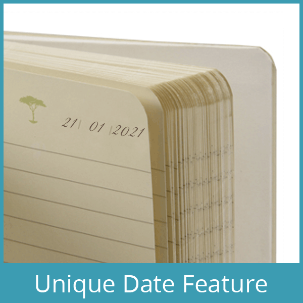 Unique Date Feature
